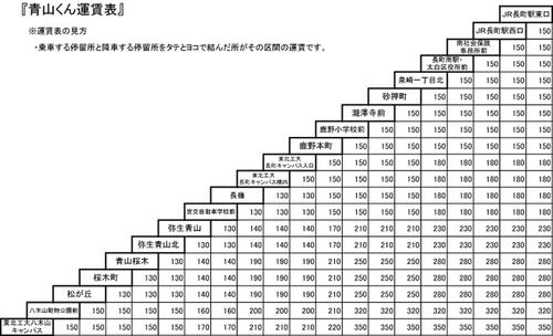 青山くん 料金表.jpg