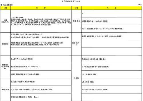 八木山小学校区-5.jpg